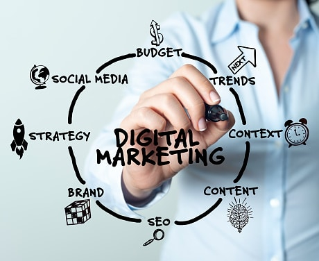 Digital Marketing for Job Board
