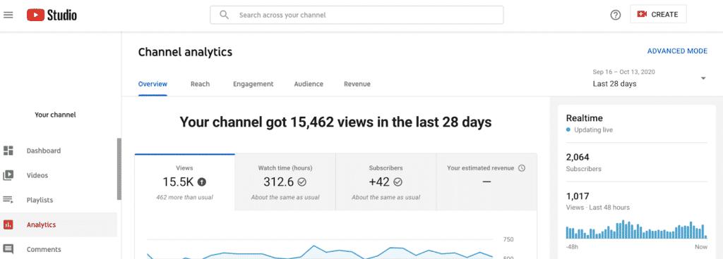 youtube data