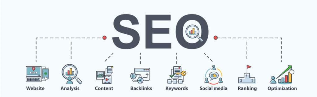 Keyword-focused SEO Best Practices