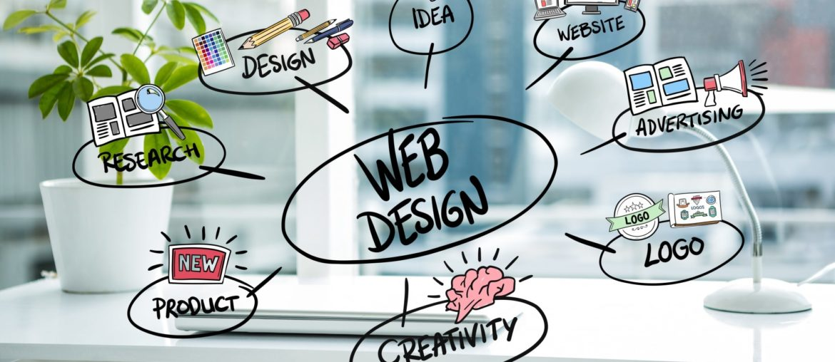 improve your websites look and feel